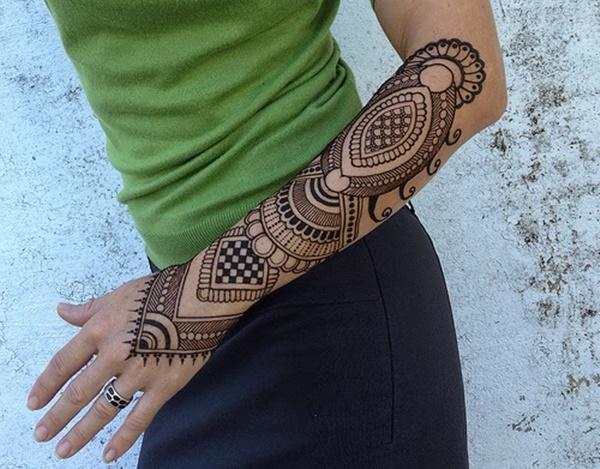 Forearm Patterns